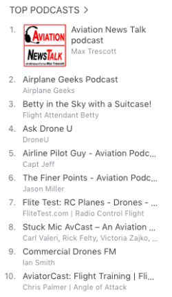 Top Podcasts April 16 2017